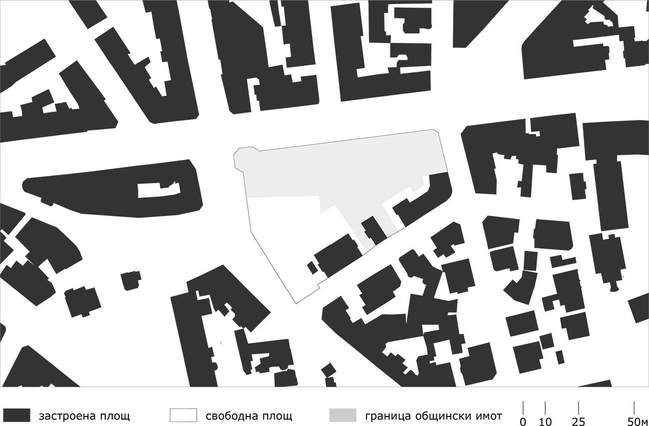 Градска морфология